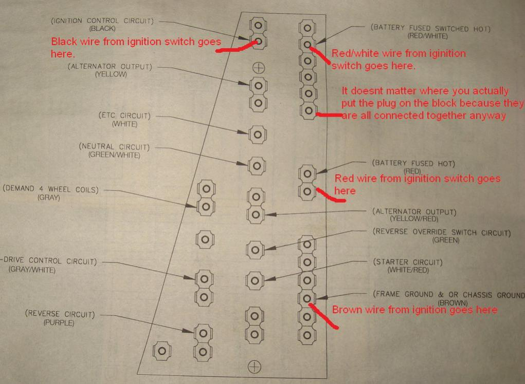 wiring diagram 2000 polaris scrambler 4x4 bw 7151  wiring diagram for 2000 polaris sportsman 500 schematic  wiring diagram for 2000 polaris