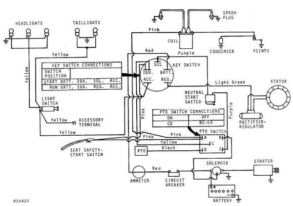 John Deere 2020 Wiring Schematic 2000 Mercedes C230 Kompressor Engine Diagram For Wiring Diagram Schematics
