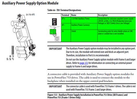 Marvelous Powerflex 753 Installation Manual Epub Pdf Wiring Cloud Icalpermsplehendilmohammedshrineorg