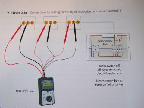 Wondrous Circuit Tests Wiring Cloud Monangrecoveryedborg