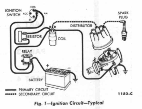 Tremendous Simple Ignition Wiring Diagram Online Wiring Diagram Wiring Cloud Staixaidewilluminateatxorg