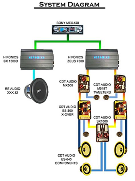 DH_4480] Cdt Wiring Diagram Free DiagramBapap Hapolo Mohammedshrine Librar Wiring 101