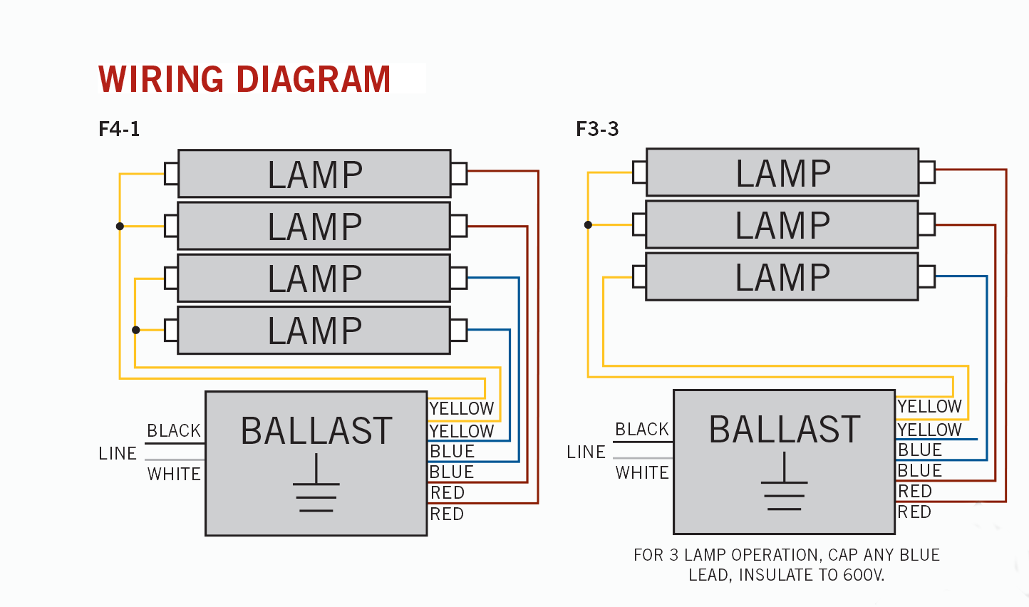 [SCHEMATICS_4PO]  DN_7760] Light Ballast Wiring Diagram On Wiring 3 Lamp Fixture With 4  Ballast Schematic Wiring | T5 4 Lamp Ballast Wiring Diagram |  | Proe Gue45 Mohammedshrine Librar Wiring 101