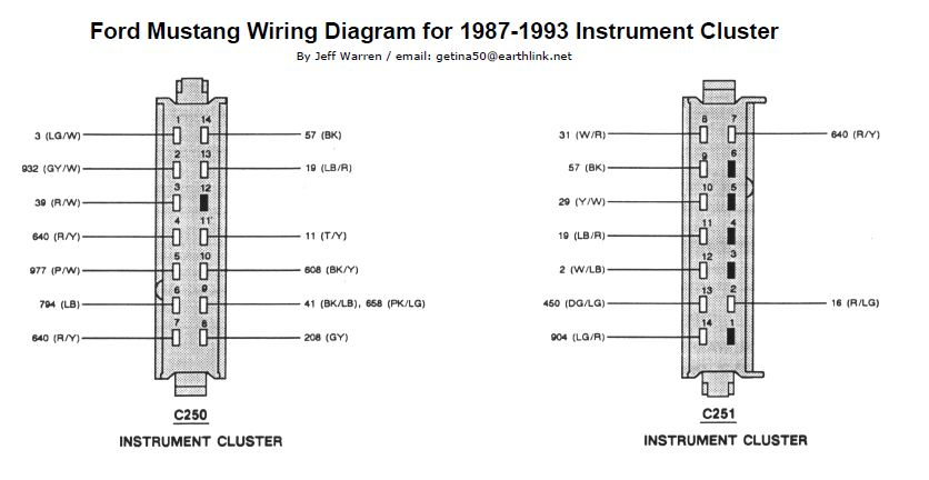 [DIAGRAM_38EU]  VZ_5269] Mustang Efi 5 0 Ford Engine On Wiring Diagram For Ford 2G  Alternator   1990 Mustang 5 0 Alternator Wiring Harness      Phil Benkeme Mohammedshrine Librar Wiring 101