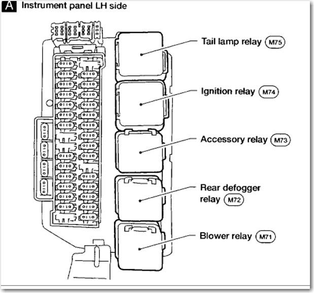 1999 Nissan Frontier Fuse Box Simple 12 Volt Camper Wiring Diagram Vga Pujaan Hati Jeanjaures37 Fr