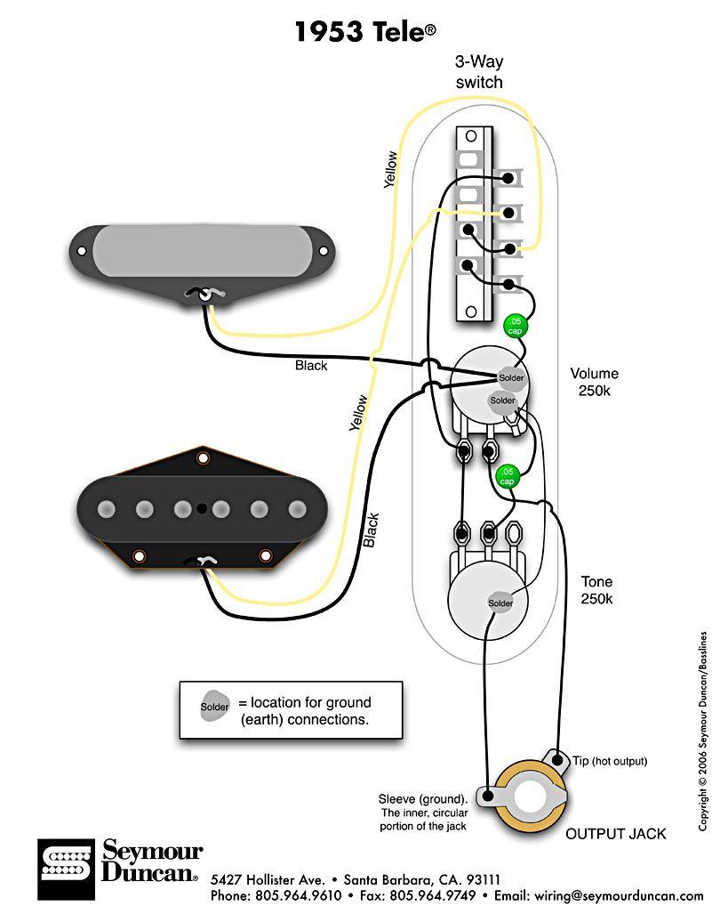 Strange Seymour Duncan Wiring Diagrams For Fender Diagram Data Schema Wiring Cloud Staixaidewilluminateatxorg