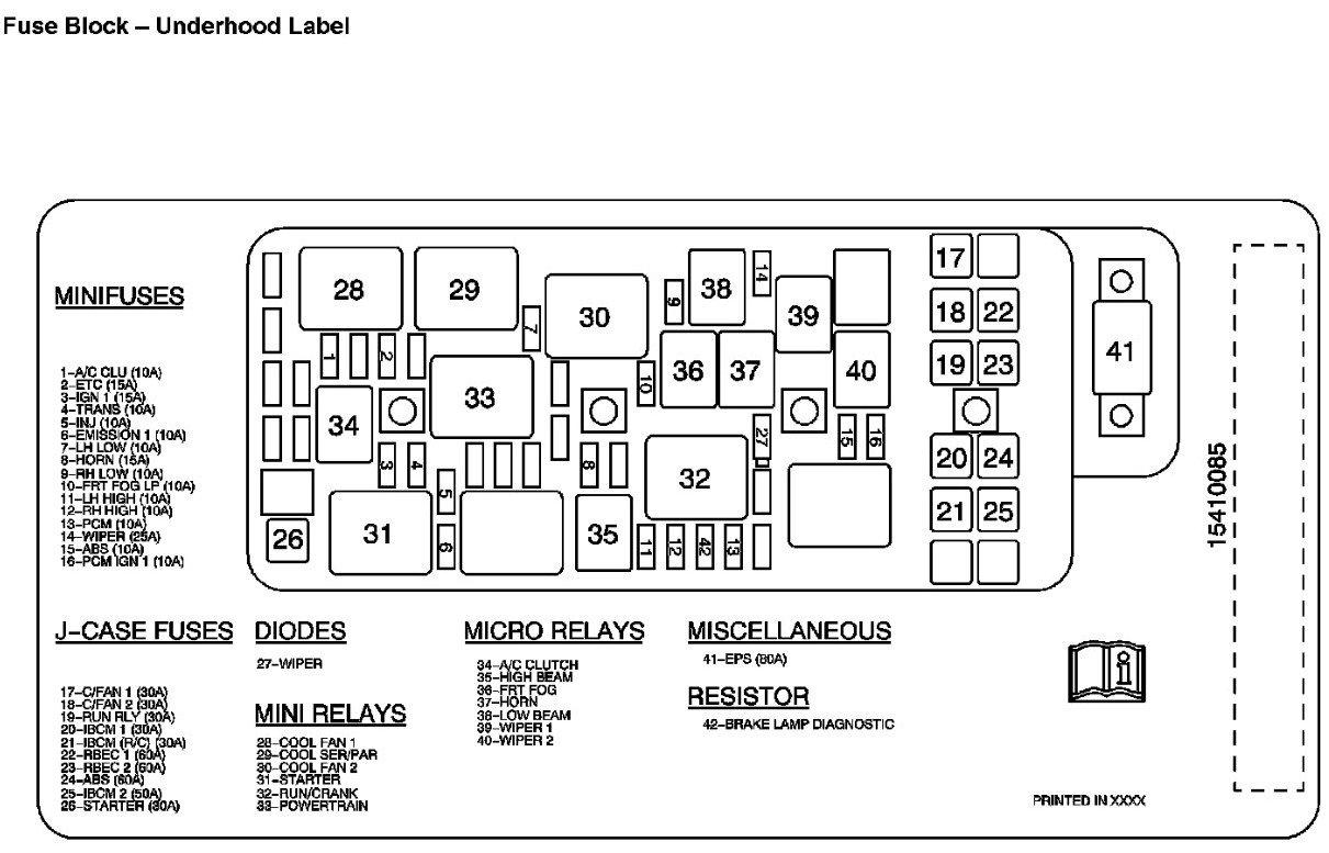 2006 Malibu Fuse Diagram T568b Rj45 Jack Wiring Diagram Bege Wiring Diagram