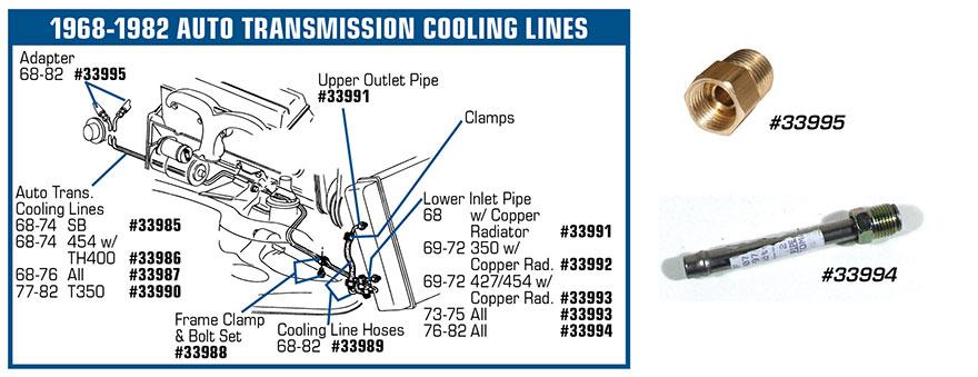 Xv 0262  Th350 Transmission Diagram Free Diagram