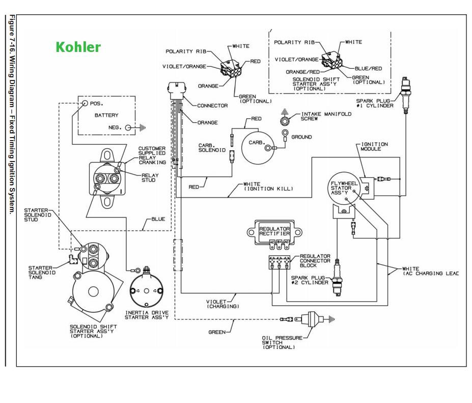 Awe Inspiring Vermeer Wiring Schematic Wiring Diagram Database Wiring Cloud Icalpermsplehendilmohammedshrineorg