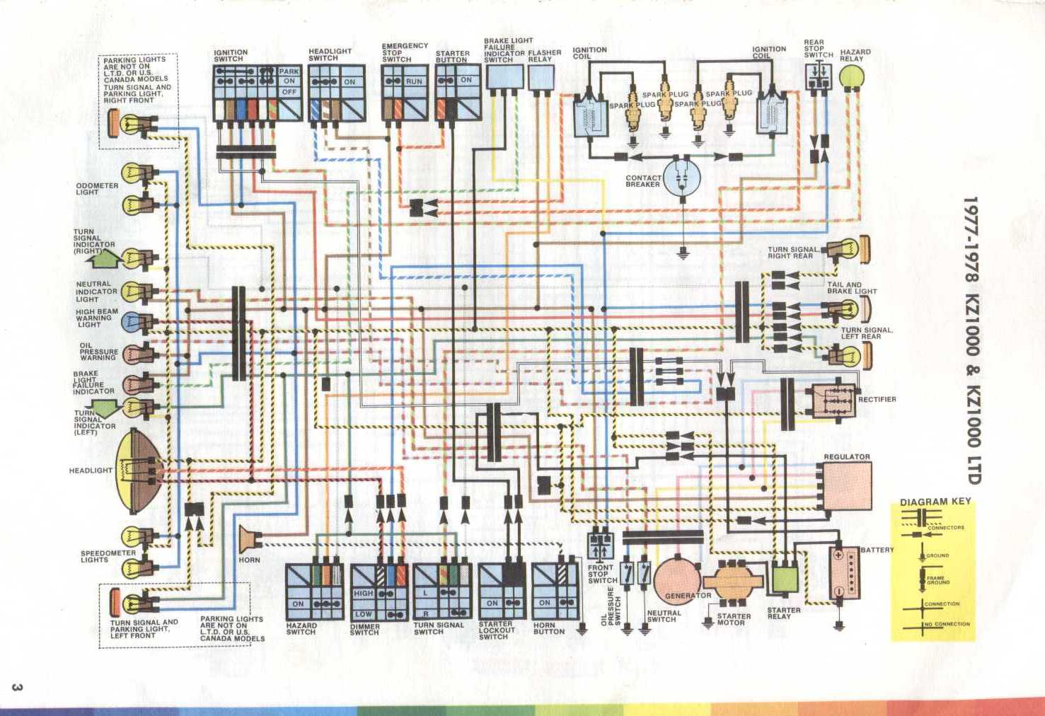 oz_4300] 77 kawasaki kz1000 wiring diagram download diagram  intel phot bocep frag animo umize hapolo mohammedshrine librar wiring 101