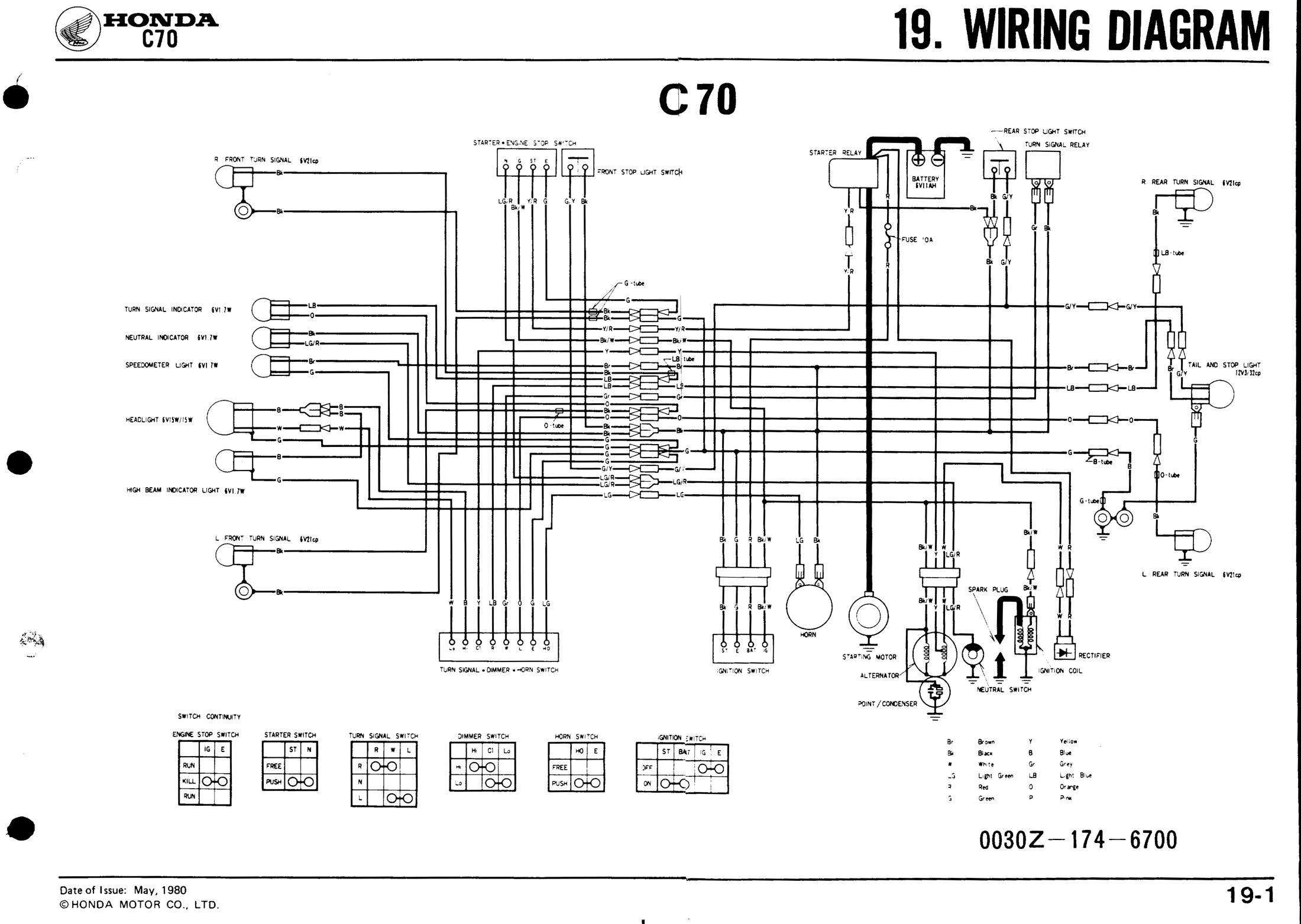 Prime 1949 Chevy Deluxe Wiring Harness Wiring Diagram Database Wiring Cloud Filiciilluminateatxorg