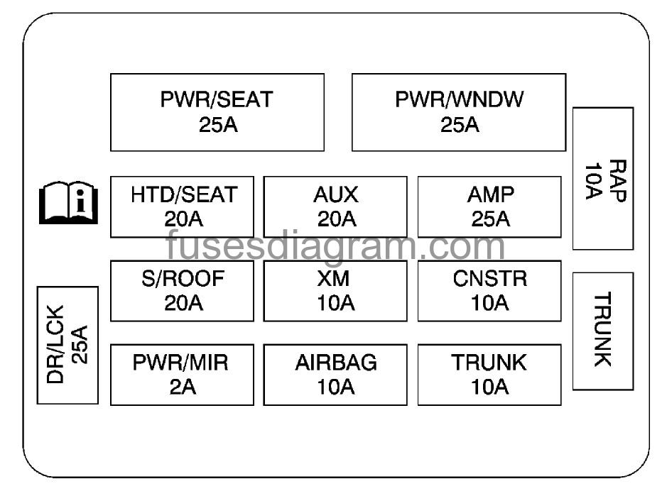 Rv 7199  Chevrolet Captiva Fuse Box Location Wiring Diagram