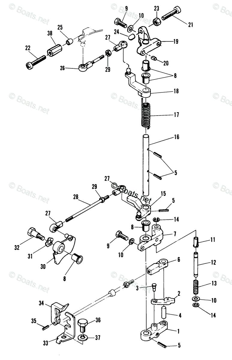 Cool Mercury Outboard Parts By Year Mercury Mariner Mark Force Wiring Cloud Hemtegremohammedshrineorg