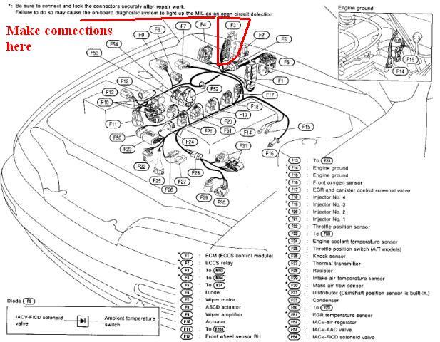 FG_7153] 240Sx Ka24De Wiring Diagram Schematic WiringGinou Itis Mohammedshrine Librar Wiring 101