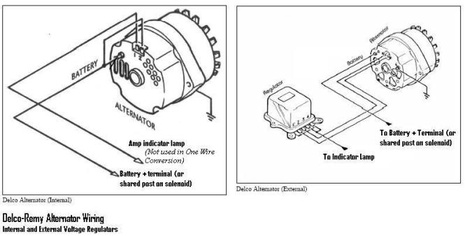 3 Wire Gm Alternator Wiring Diagram from static-cdn.imageservice.cloud