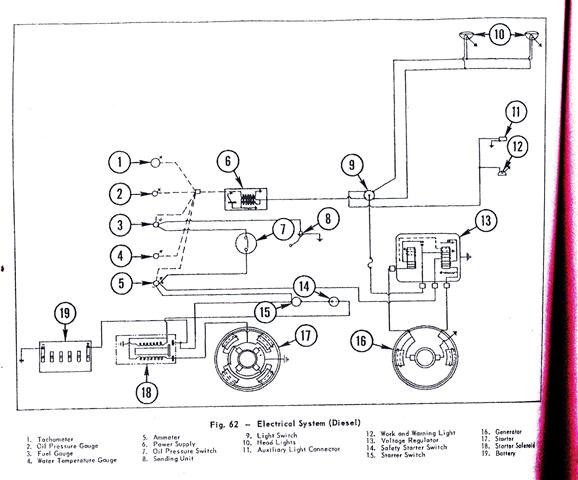 ZR_4301] Old Massey Ferguson Wiring Diagrams Download DiagramDict Sapebe Papxe Mohammedshrine Librar Wiring 101