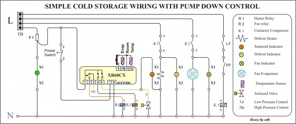 tl_2101] wiring diagram of a cold room wiring diagram cold room cold room electrical panels ginia bocep mohammedshrine librar wiring 101