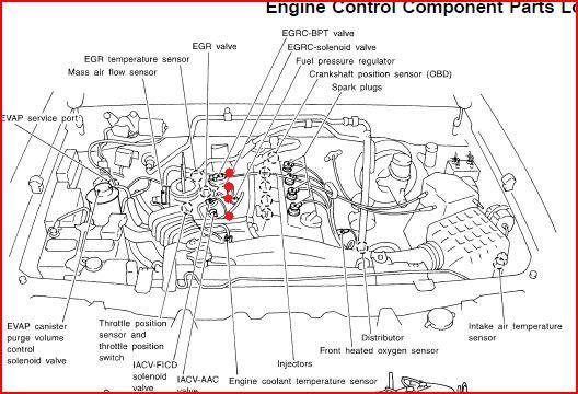 01 Frontier Throttle Body Diagram Wiring Schematic - Wiring Diagram Direct  fame-pipe - fame-pipe.siciliabeb.it | 2000 Nissan Frontier Engine Diagram |  | fame-pipe.siciliabeb.it