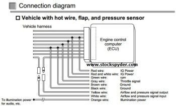 1jz gte wiring diagram schematic to 0280  wiring diagram for apex afc neo on a 1jz free diagram  wiring diagram for apex afc neo