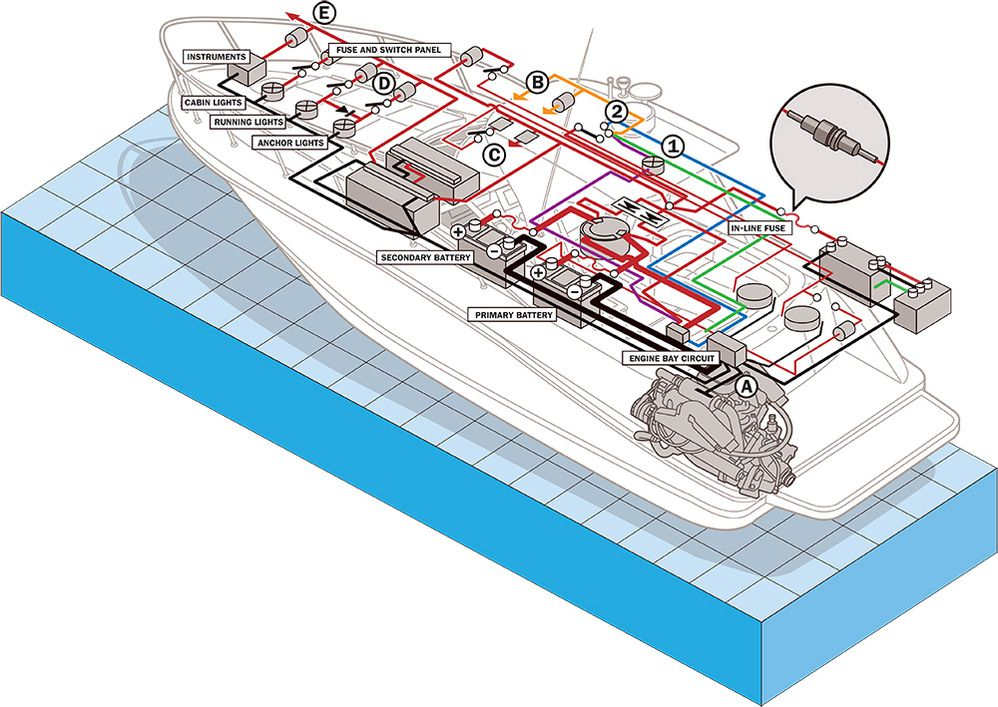 Bennington Pontoon Boat Wiring Diagram from static-cdn.imageservice.cloud