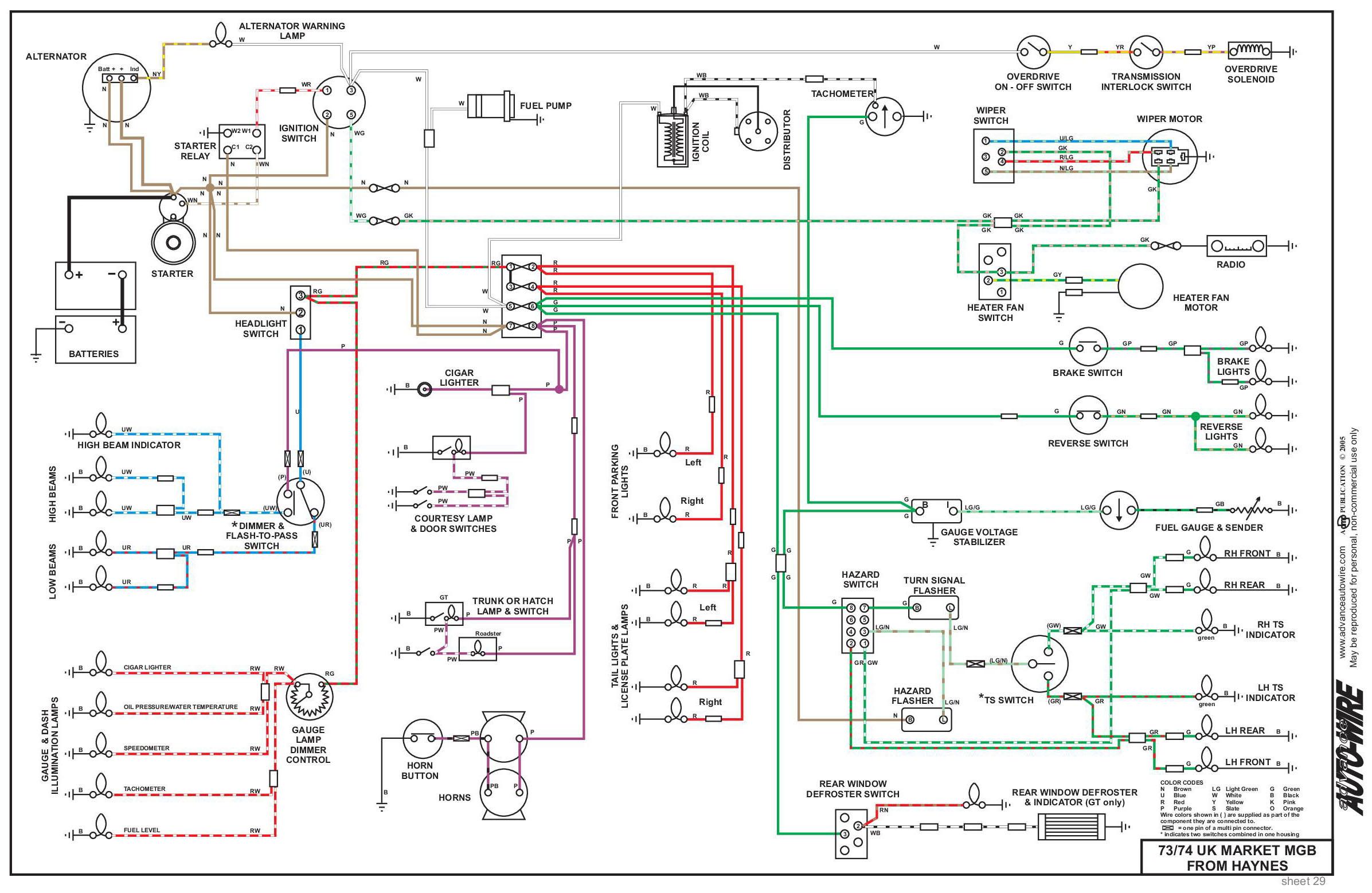 nx_9142] alloy wheels also mgb overdrive wiring likewise fog light wiring  download diagram  ilari viewor mohammedshrine librar wiring 101
