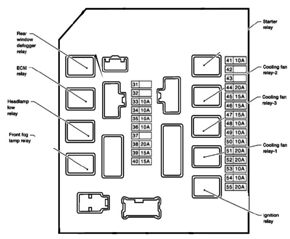 XPG 40] Nissan 40 Fuse Box   electrical advice wiring diagram ...