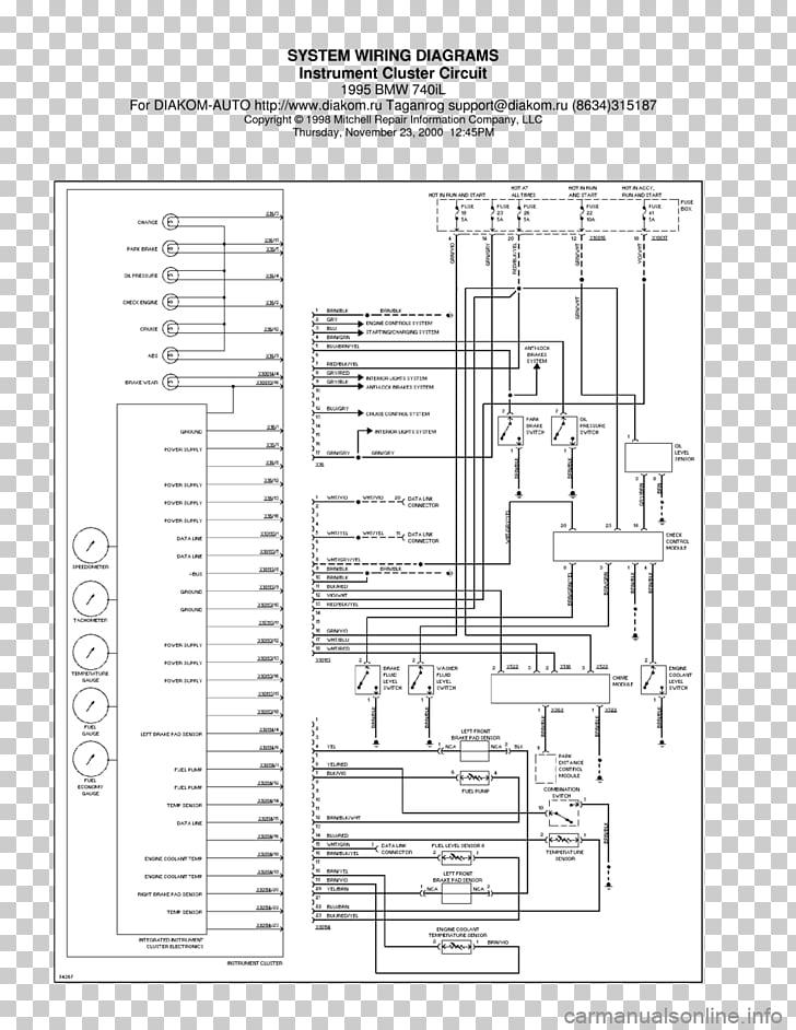 Bmw 2000 528i Starter Wiring Diagram Wiring Diagrams Deliver Deliver Miglioribanche It