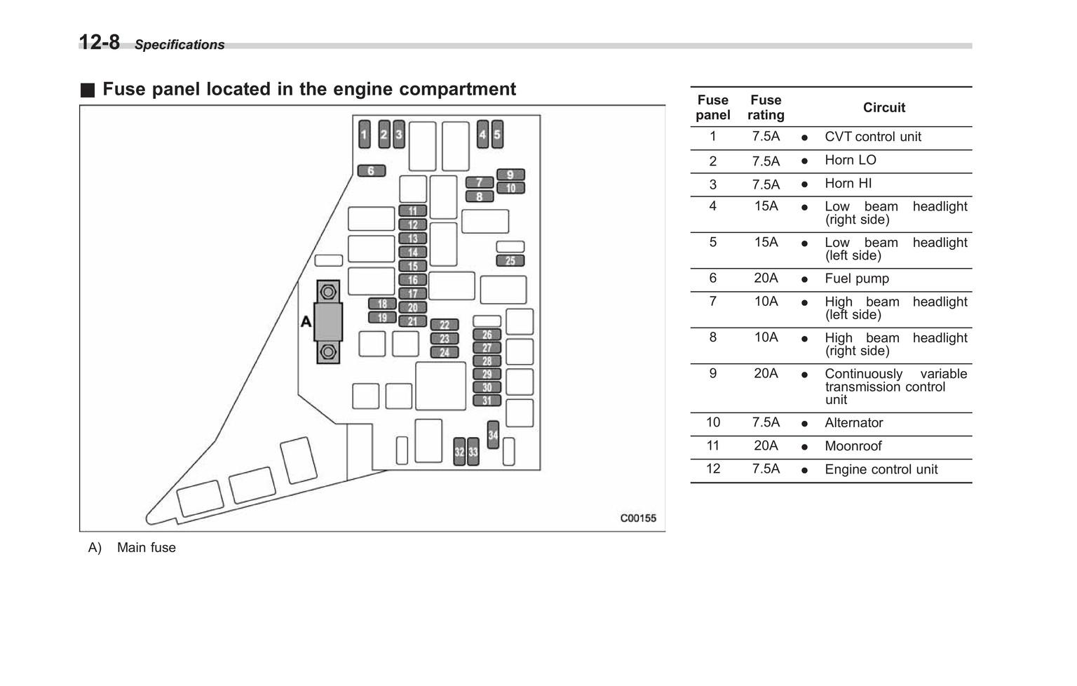 SA_4083] Subaru P120 Wiring Diagram Download DiagramUmng Ponge Strai Icand Jebrp Getap Throp Aspi Mohammedshrine Librar Wiring  101