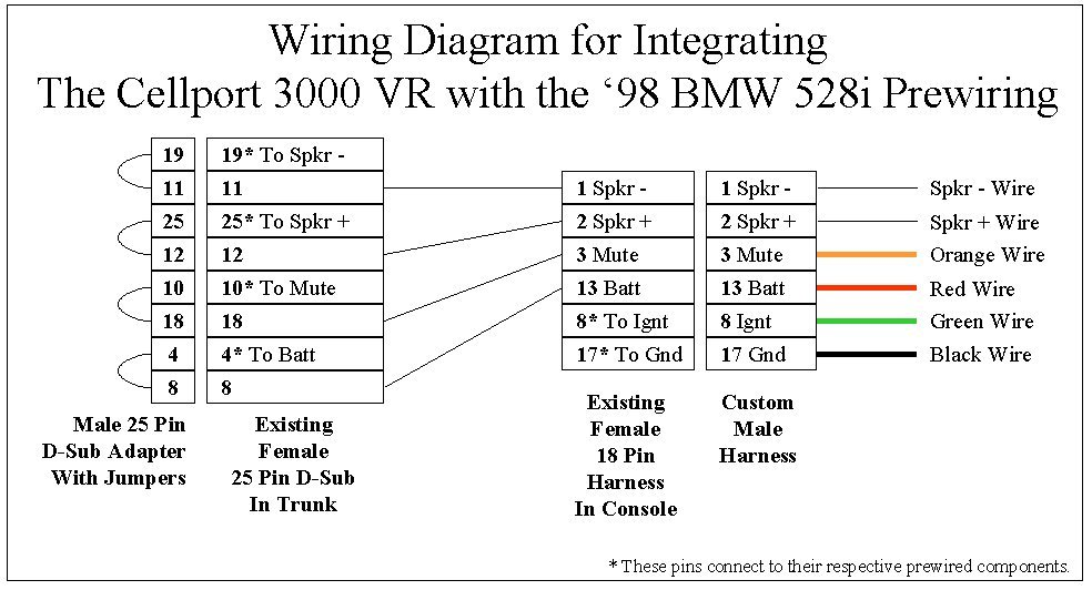 GE_0700] Bmw Audio Wiring Diagram E39 Free DiagramLoida Umng Mohammedshrine Librar Wiring 101