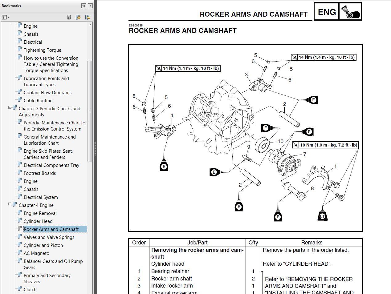 Prime Yamaha Grizzly Wiring Diagram Basic Electronics Wiring Diagram Wiring Cloud Counpengheilarigresichrocarnosporgarnagrebsunhorelemohammedshrineorg