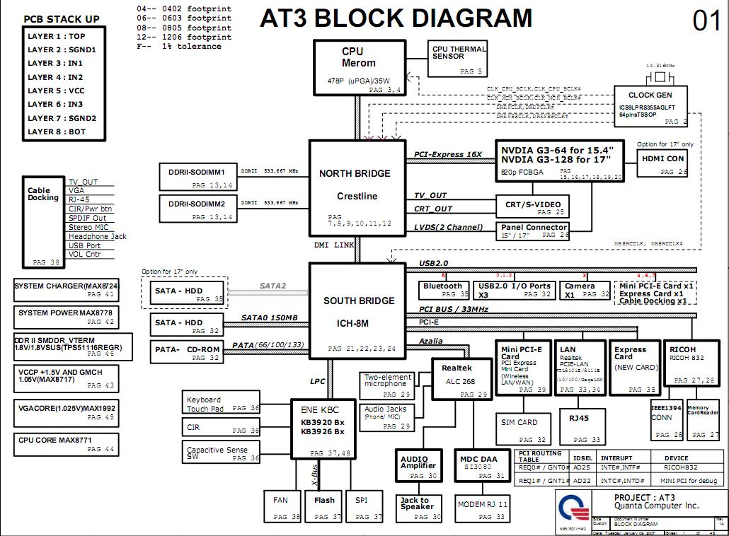 [CSDW_4250]   TH_9455] Hp Pavilion Ze4900 Laptop Schematic Diagram Wiring Diagram   Wiring Schematic For Hp Pc      Alia Bdel Joni Hete Dome Mohammedshrine Librar Wiring 101