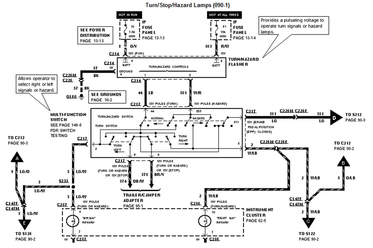 1998 Mustang Brake Light Wiring Diagram Dodge Dakota Transmission Wiring Harness For Wiring Diagram Schematics