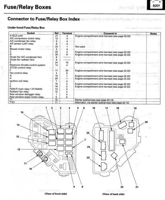Tremendous 2010 Honda Cr V Fuse Box Wiring Diagram Database Wiring Cloud Biosomenaidewilluminateatxorg