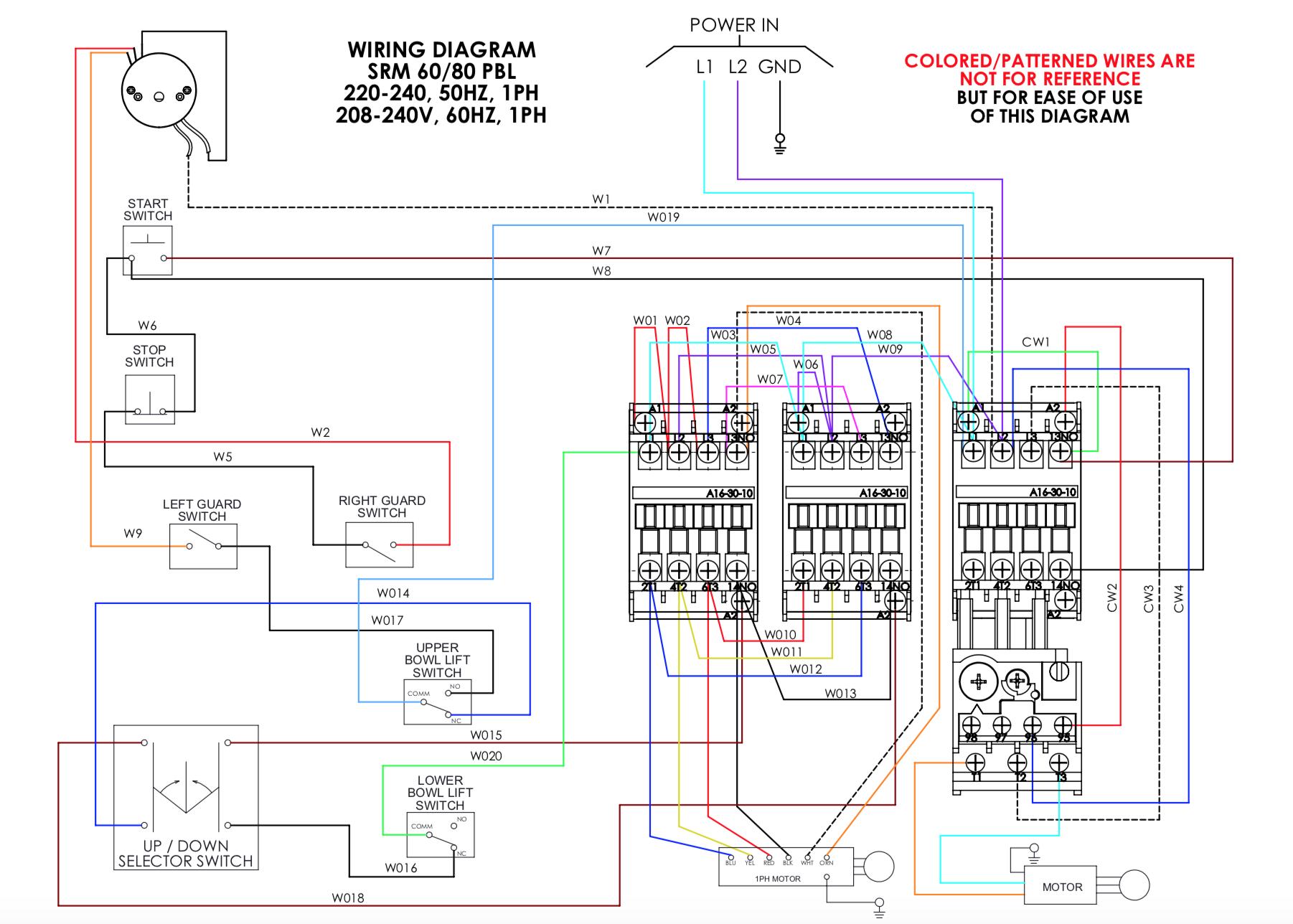 [SCHEMATICS_49CH]  KT_9632] Rockwell Motor Wiring Diagram Free Diagram | Delta Unisaw Wiring Diagram |  | Eumqu Embo Vish Ungo Sapebe Mohammedshrine Librar Wiring 101