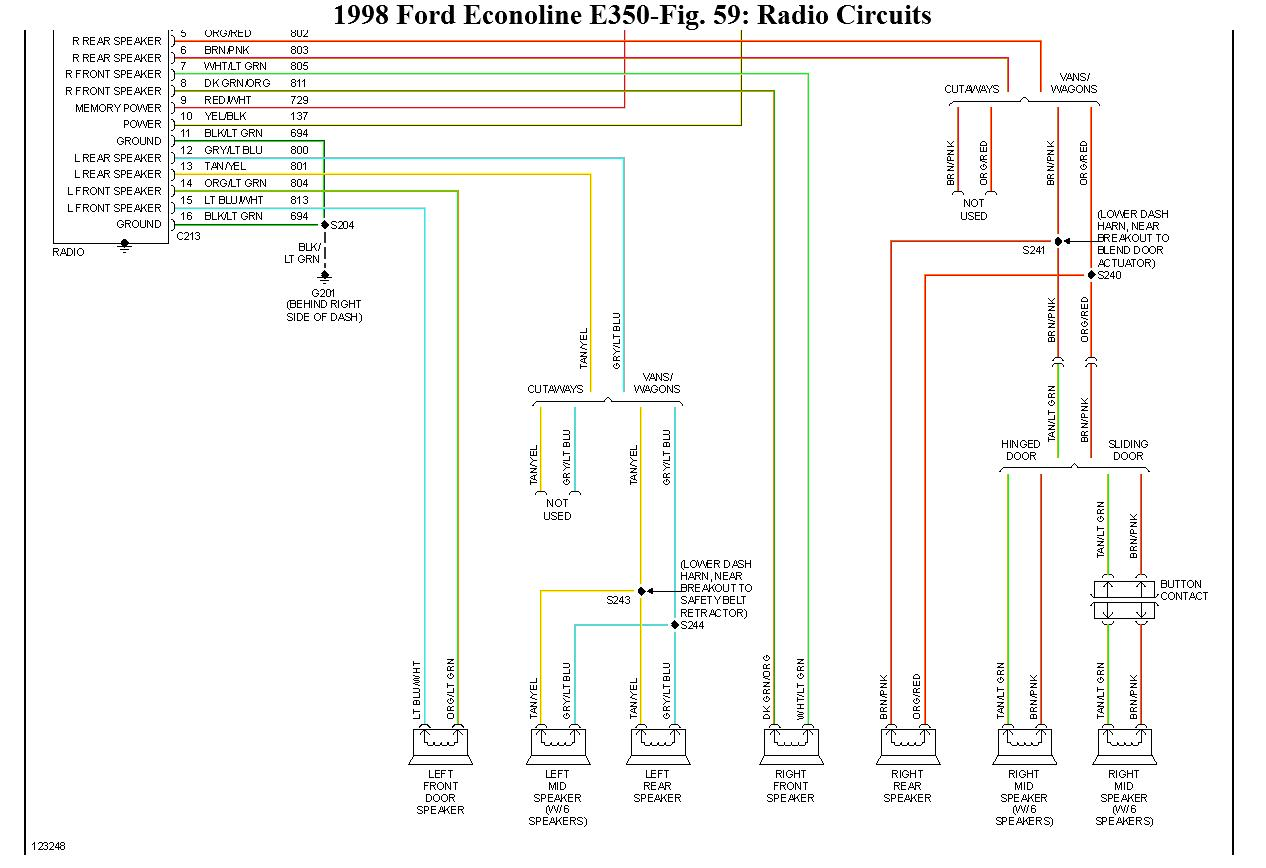 Ford Van Radio Wiring Diagram Wiring Diagram Schema Rub Energy Rub Energy Atmosphereconcept It