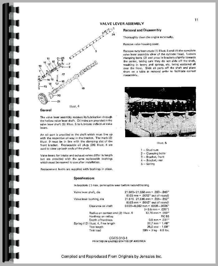 Astounding Ih 784 Wiring Diagram Wiring Diagram Database Wiring Cloud Xempagosophoxytasticioscodnessplanboapumohammedshrineorg