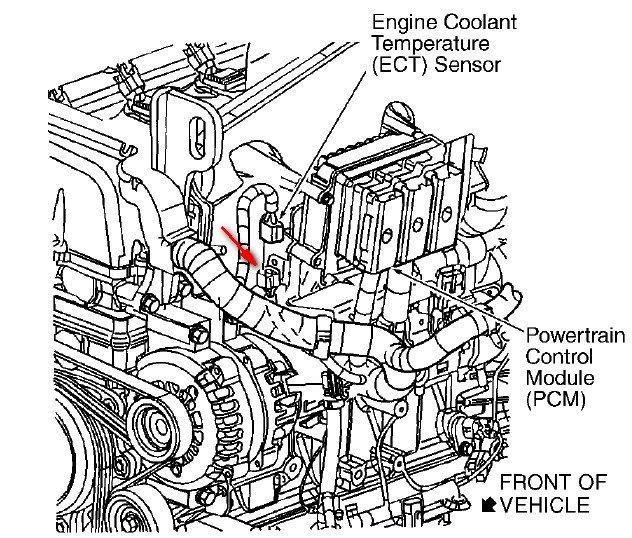 My Diagram Of 2003 Gmc Envoy Xlt Engine - wiring diagram power-title -  power-title.pennyapp.it | My Diagram Of 2003 Gmc Envoy Xlt Engine |  | PennyApp