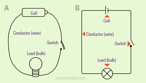 Terrific Wiring Diagrams For Electrical Basic Electronics Wiring Diagram Wiring Cloud Onicaxeromohammedshrineorg