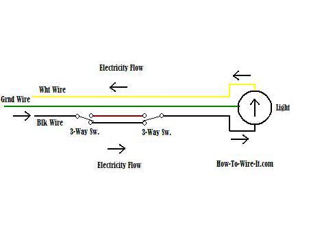 Outstanding Wiring A 3 Way Switch Wiring Cloud Uslyletkolfr09Org