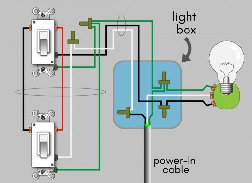 Surprising How To Wire A 3 Way Switch Wiring Diagram Dengarden Wiring Cloud Onicaxeromohammedshrineorg