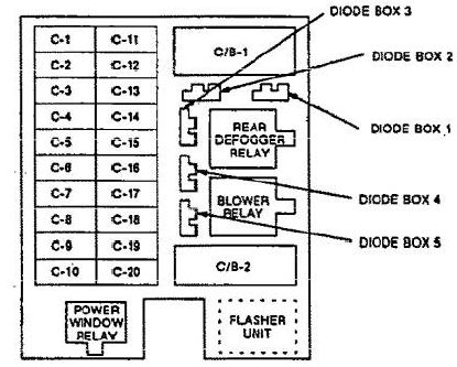 1997 Isuzu Rodeo Fuse Box Diagram -Wiring Diagram 2004 F 150 Alternator |  Begeboy Wiring Diagram SourceBegeboy Wiring Diagram Source
