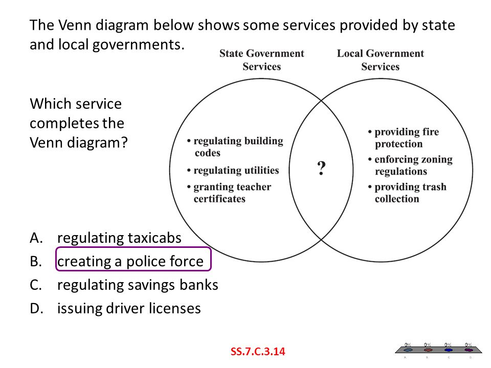 police department wiring diagram ha 5153  u s bill of rights venn diagram wiring diagram  bill of rights venn diagram wiring diagram