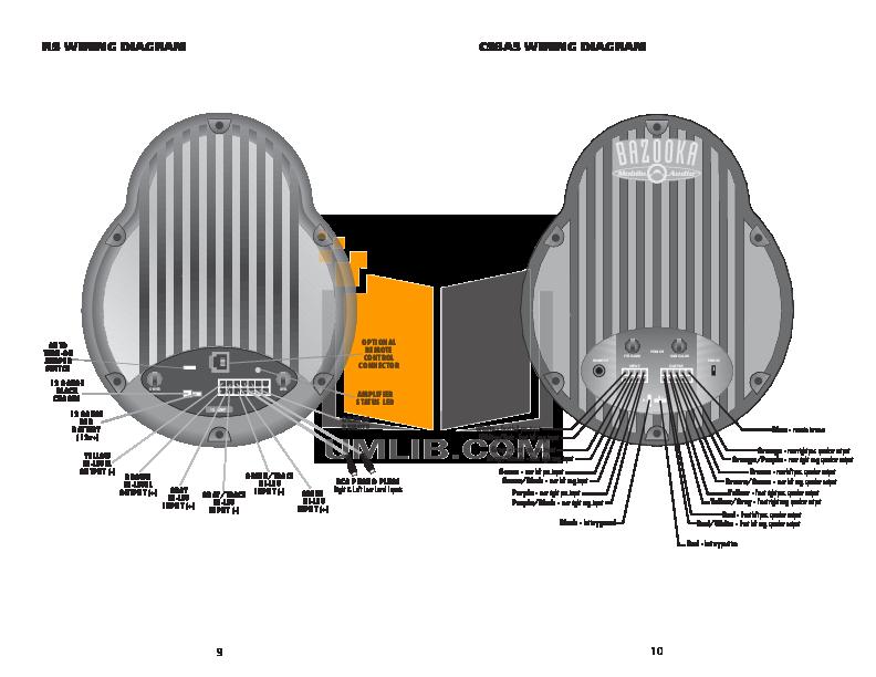 BD_7154] Bazooka Wiring Kit Wiring Diagram   Bazooka Wire Harness Diagram      Remca Sheox Mohammedshrine Librar Wiring 101
