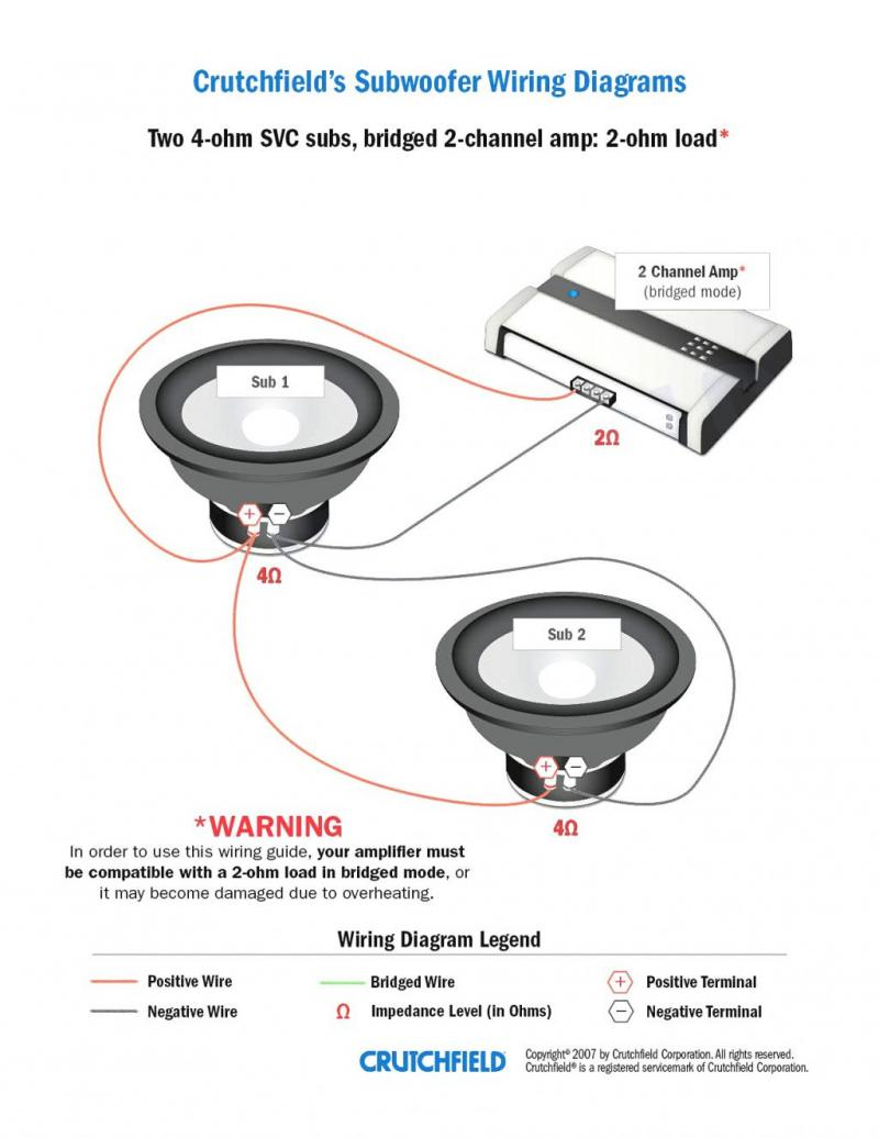 dual subwoofer wiring diagram lh 7425  wiring diagram further 2 speaker 4 ohm dual voice coil  wiring diagram further 2 speaker 4 ohm