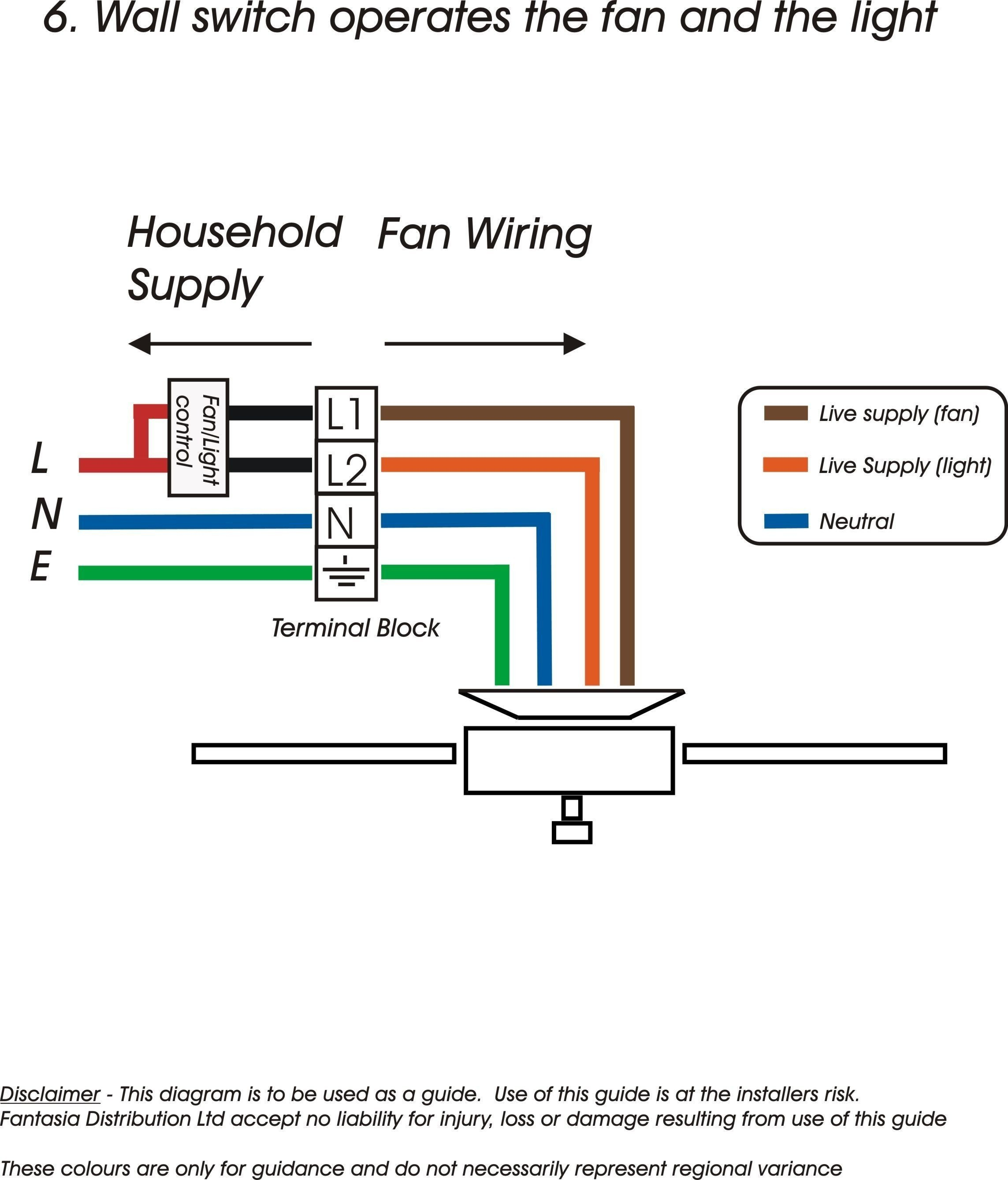 Wondrous Table Fan Wiring Diagram Wiring Library Wiring Cloud Ostrrenstrafr09Org