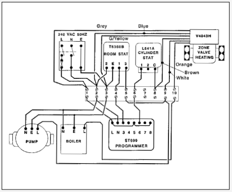 YK_6297] Honeywell Smart Valve Wiring Diagram Download DiagramErbug Monoc Isra Mohammedshrine Librar Wiring 101