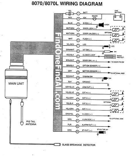 [DIAGRAM_09CH]  DN_9079] Jimmy Besides Kymco Wiring Diagram Further 2014 Uconnect Radio  Wiring | Alpine Wire Diagram For Deck |  | Hison Opein Mohammedshrine Librar Wiring 101