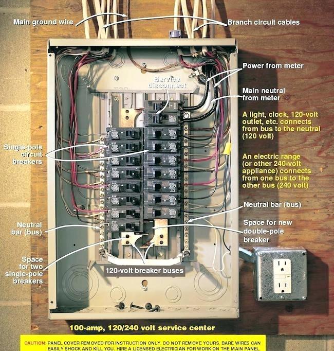 wm_9408] household fuse box diagram free diagram  scata alypt joami exmet mohammedshrine librar wiring 101