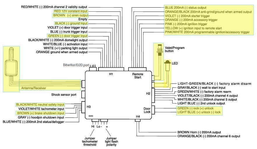 SD_0940] Avital 5303 Remote Start Wiring Diagram For Schematic WiringInrebe Trons Mohammedshrine Librar Wiring 101