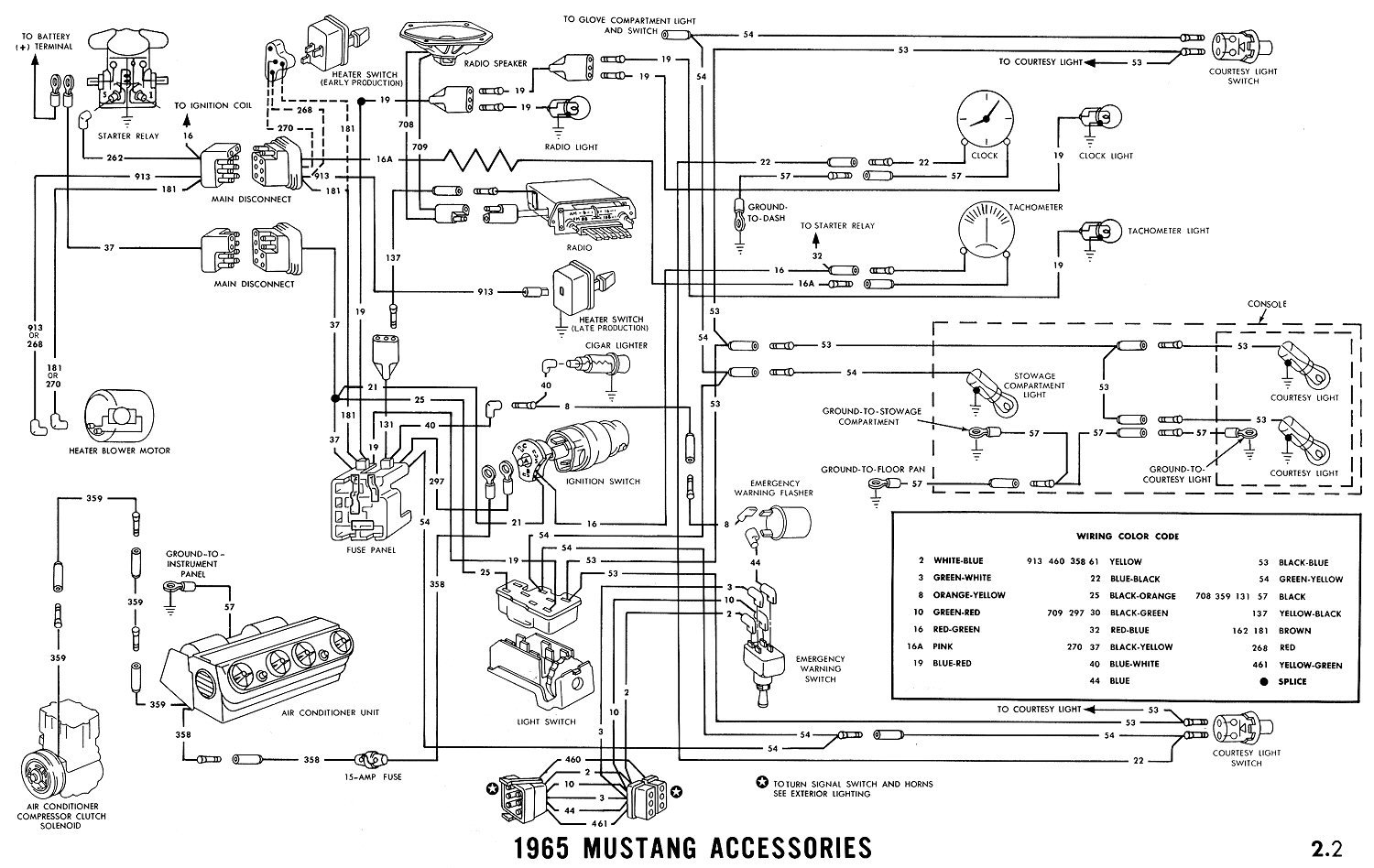1969 Mustang Headlight Wiring Diagrams - wiring diagram cycle-tech -  cycle-tech.vaiatempo.itVai a Tempo!